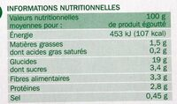 Maïs tendre - Nutrition facts - fr