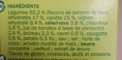 Mouliné de légumes variés - Ingrédients