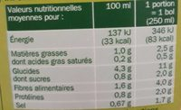 Mouliné de légumes variés - Informations nutritionnelles - fr