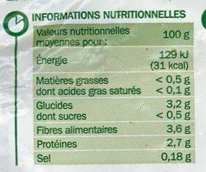 Epinards hâchés - Informations nutritionnelles - fr
