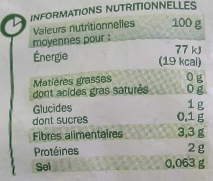 Epinards hâchés - Voedingswaarden