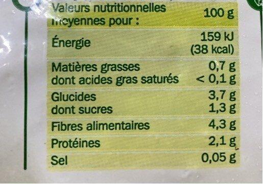 Haricots verts extra-fins surgelés - Informations nutritionnelles - fr