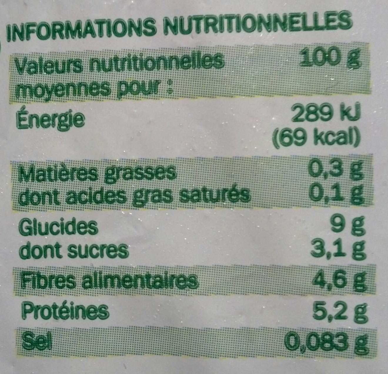Petits pois extra fins surgelés - Nutrition facts - fr