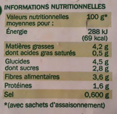 Poêlée Méridionale - Nutrition facts
