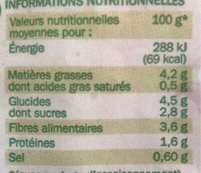 Poêlée Méridionale - Informations nutritionnelles