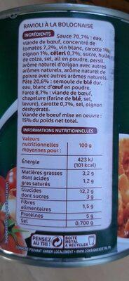 Turini Ravioli Bolognaise - Informations nutritionnelles - fr