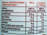 Ravioli Bolognaise (Riche en viande) - Voedigswaarden