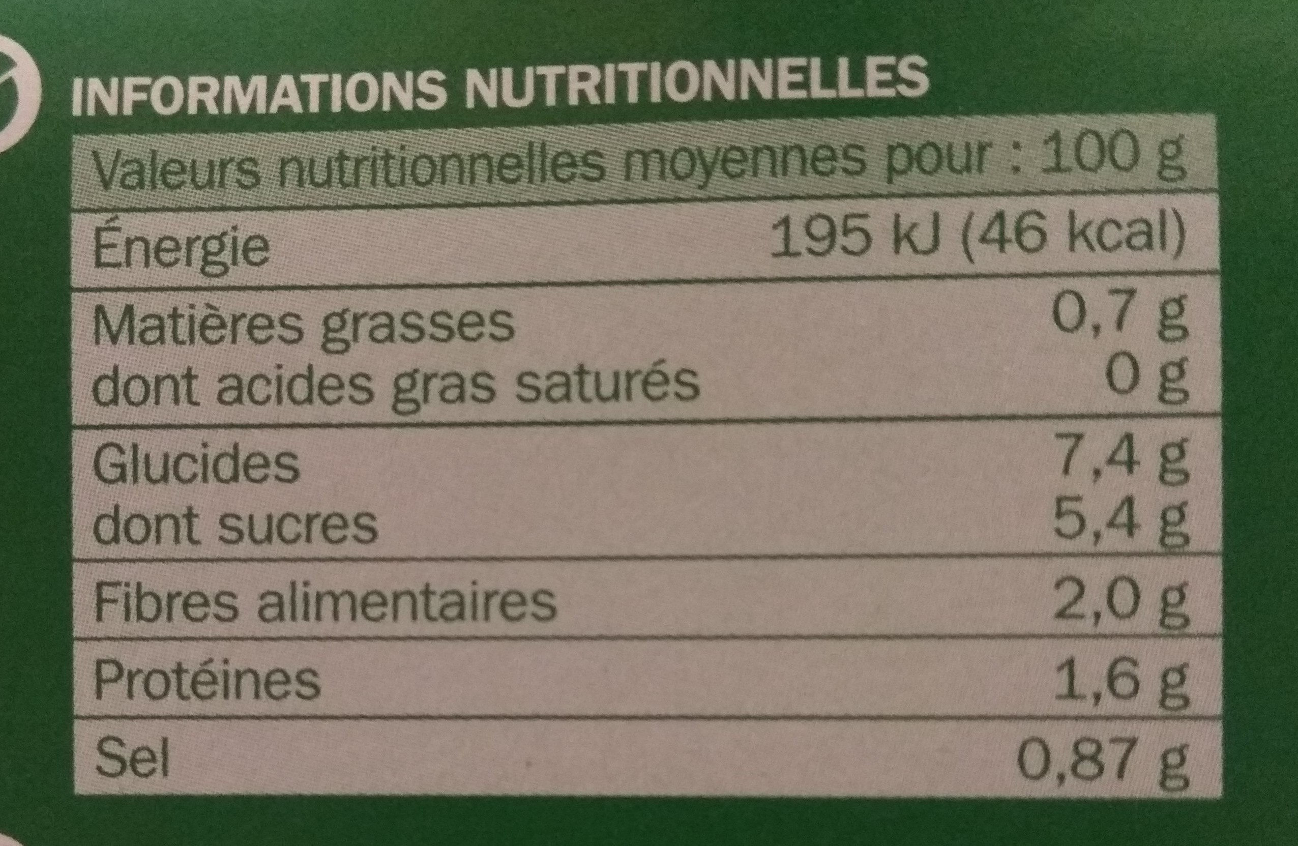 Sauce tomate nature x 2 - Informations nutritionnelles - fr
