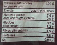 Pommes de terre noisettes - Valori nutrizionali - fr