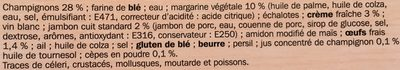 Tourte champignons jambon - Ingredients - fr