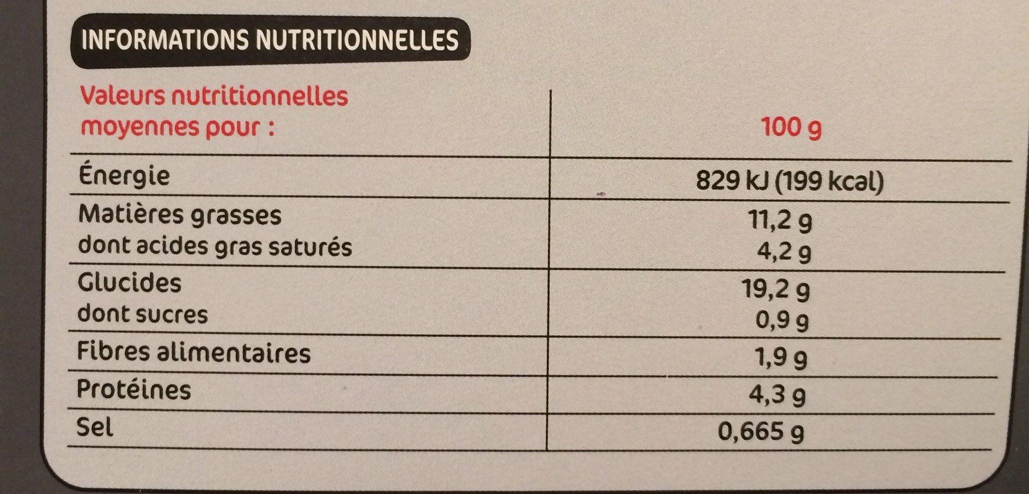 Tourte champignons jambon - Nutrition facts - fr