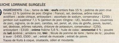 Quiche lorraine aux oeufs frais - Ingredients