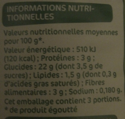 Maïs Tendre - Nutrition facts - fr