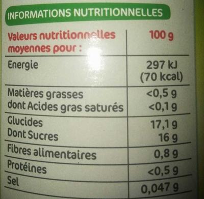 Abricots demi-fruits au sirop boîte 1/2 - Informations nutritionnelles - fr
