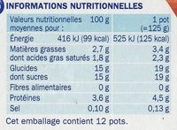 Yaourt aux fruits - Voedingswaarden - fr