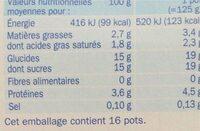 Yaourts aux fruits morceaux - Voedingswaarden - fr