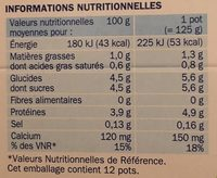 Yaourts natures - Nutrition facts
