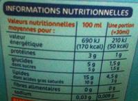 Crème fraîche - Informations nutritionnelles