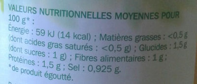 Asperges blanches très grosses - Nutrition facts - fr