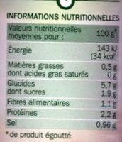 Coeurs de palmier 220g pne - Informations nutritionnelles