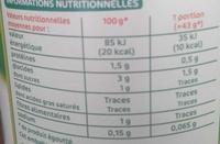 Pousses de Soja - Nutrition facts