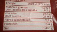 Goûters fourrés au chocolat - Informations nutritionnelles - fr