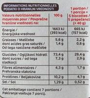 Biscottes x 36 - Voedigswaarden