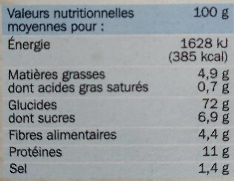 Biscottes x 36 - Informazioni nutrizionali - fr