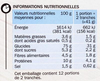 Pains grillés au Froment - Voedingswaarden - fr