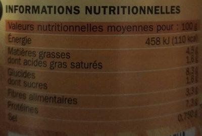 Cassoulet - Informations nutritionnelles