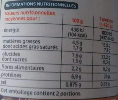 Saucisses lentilles - Informations nutritionnelles
