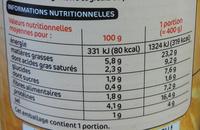 Choucroute garnie - Nutrition facts