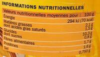 Gratin dauphinois - Voedingswaarden - fr