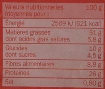 Cacahuètes grillées & salées - Informations nutritionnelles - fr