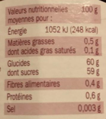 Gelée extra mûre - Nutrition facts