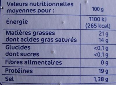 Camembert 20% Mat. Gr. - Informations nutritionnelles