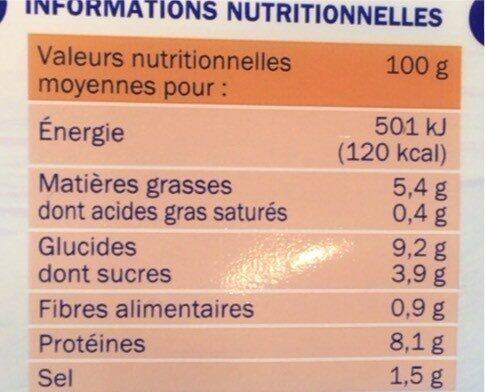 Bâtonnets saveur crabe - Valori nutrizionali - fr