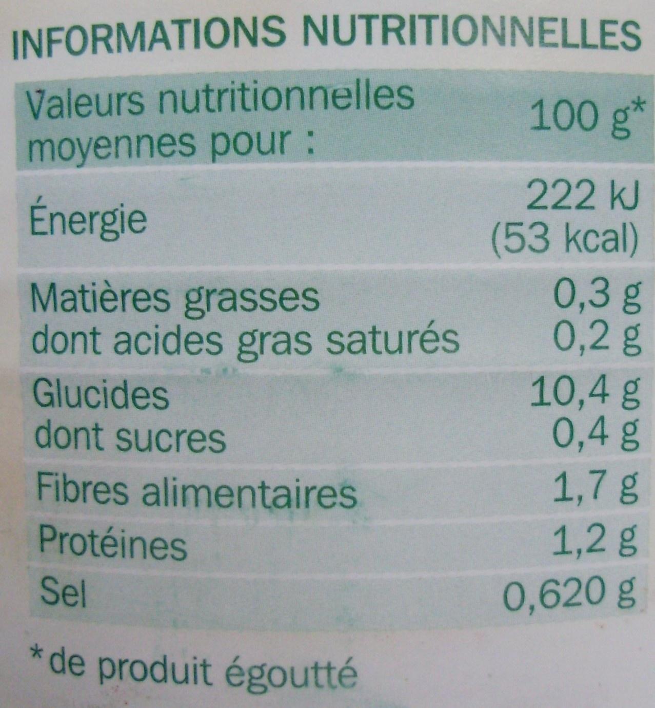 Pommes de terre - Nutrition facts