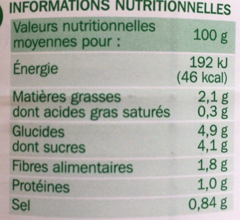 Ratatouille provencale 4/4 - Informations nutritionnelles - fr