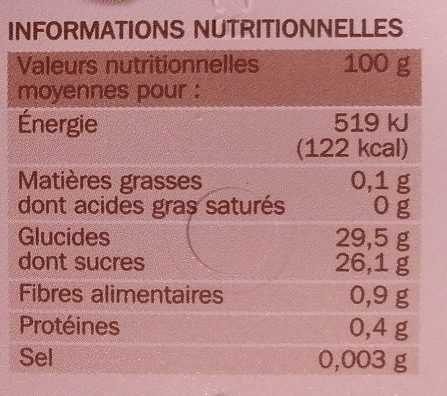 Sorbet cassis - Nutrition facts