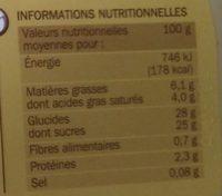 Crème glacée café - Informations nutritionnelles