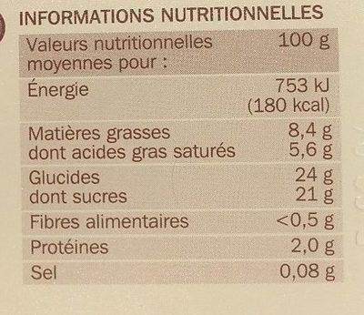 Vrac crème glacée vanille - Nutrition facts