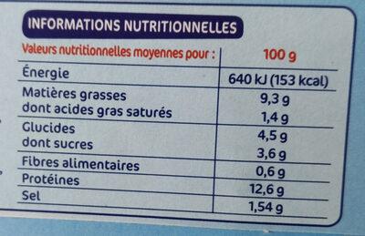 Miettes de thon à la tomate - Valori nutrizionali - fr