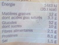 Pains au lait x10 - Nutrition facts