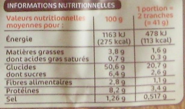 Pain de mie moulé ferme nature - Informations nutritionnelles