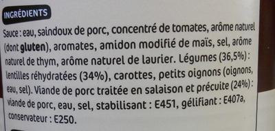 Petit Salé aux lentilles - Inhaltsstoffe