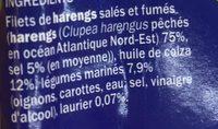 Filets de hareng tout prêts - Ingrédients - fr