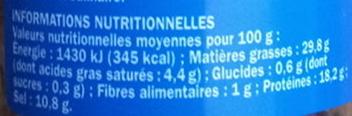 Filets anchois roulés aux câpres - Voedigswaarden
