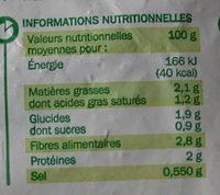 Epinards hachés à la crème - Informations nutritionnelles