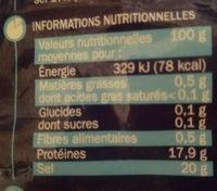 Filets de morue salés - Informations nutritionnelles